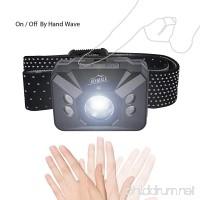 HiHill Headlamp Flashlight  Battery Powered Helmet Light for Outdoor Camping  Running  Hiking(3 AAA Batteries Included) - B06XCS781L