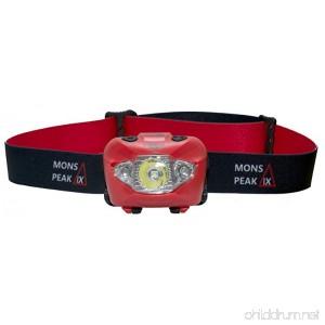 Mons Peak IX Minion 168 Headlamp - B079P9ST9Q